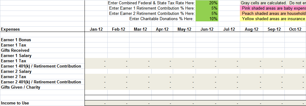 Free Sample Monthly Expenses Spreadsheet – Baby Budget Worksheet