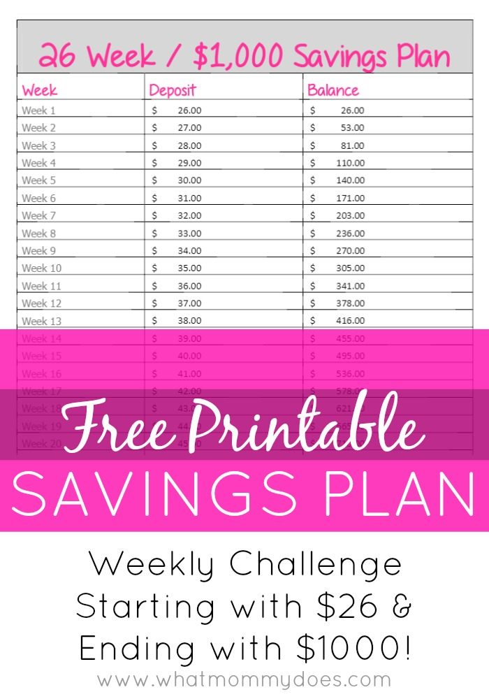 savings planner template - 26 week no brainer 1 000 savings plan start with 26