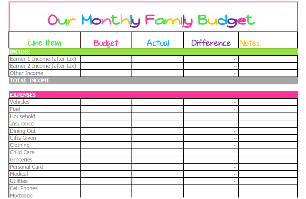 family budget worksheet