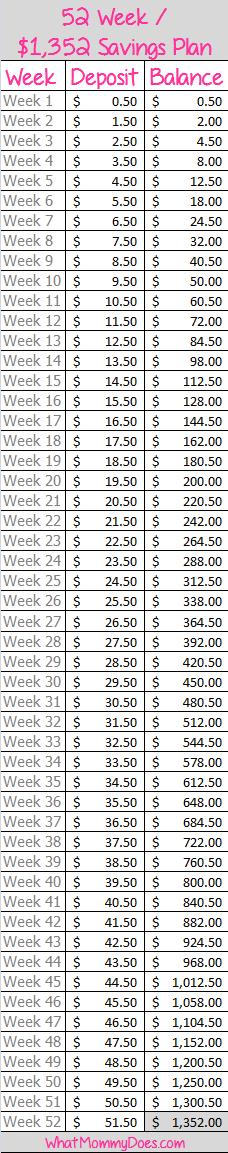 Christmas savings plan 52 weeks long