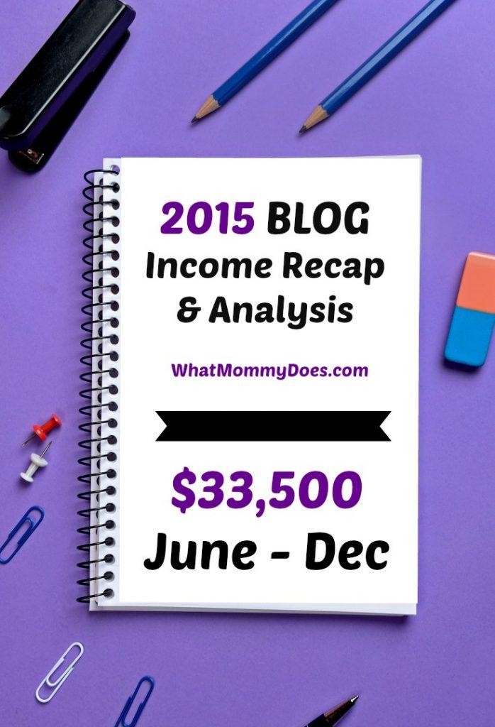 2015 blog income recap & analysis