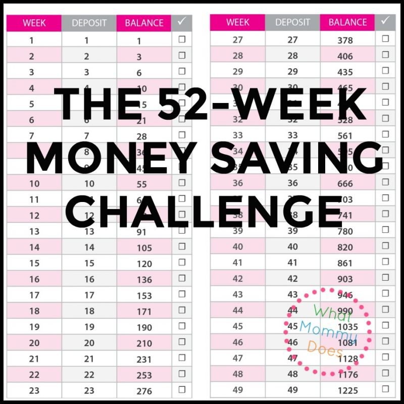 THE 52 Week Money Saving Challenge you must do!!