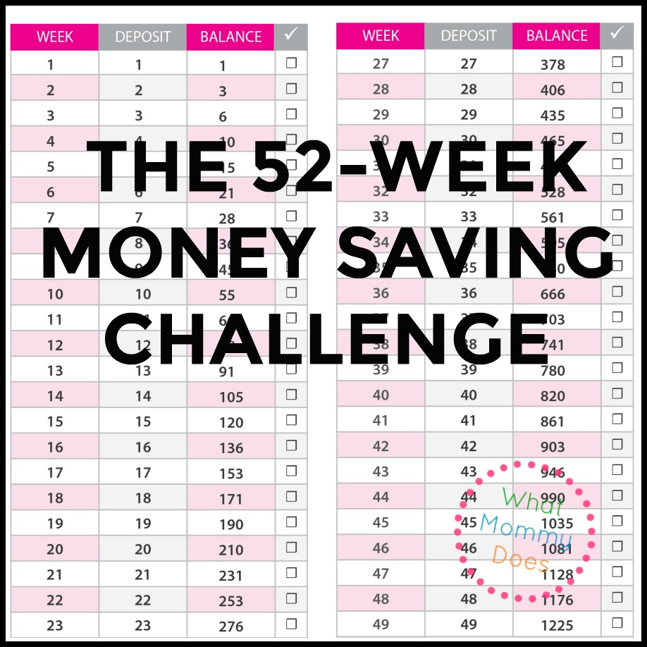 I love 52 week challenges like this! Saving money is sooooo boring but when I can wrap a challenge around it, it's so much easier! I like how this starts with a simple goal of $1 and only ever gets up to $52. SO. DOABLE. | 52 week money savings challenge chart, 2017 budgeting ideas, fun savings plans