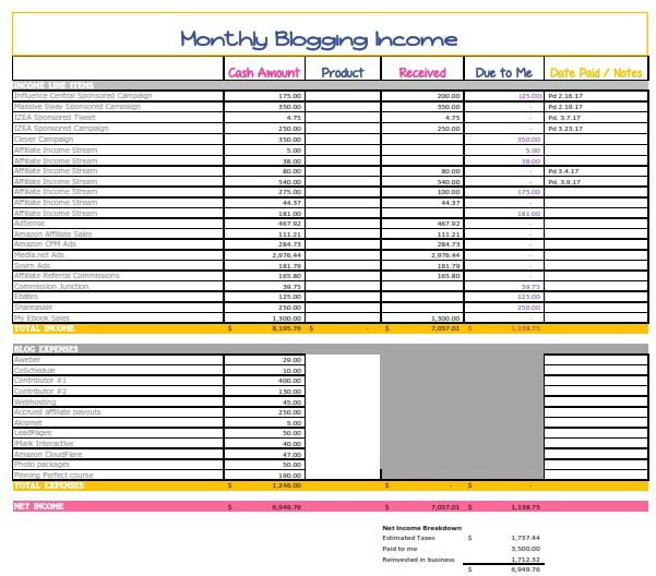 The Income Tracking Spreadsheet I Used to Grow My Blog Income from $400 to $13,000 a Month